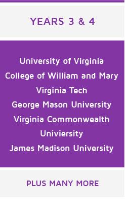 Program Overview University Bridge