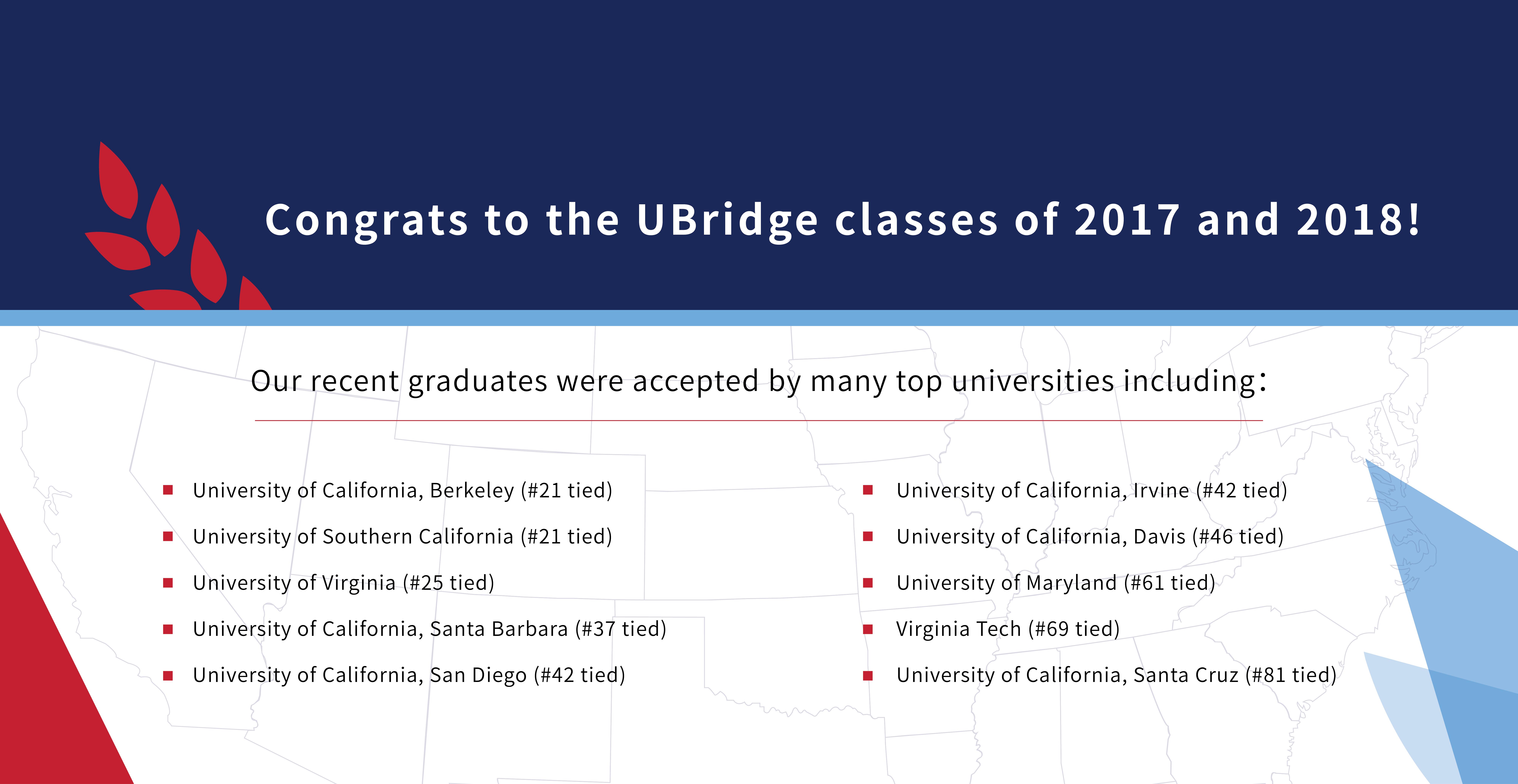Ubridge classes